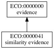 ECO:0000041