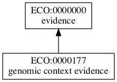 ECO:0000177