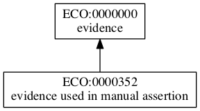 ECO:0000352