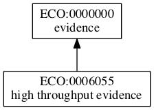 ECO:0006055